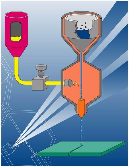 Abrasivschneidetechnik